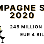 Champagne Sales 2020: Better Than Expected