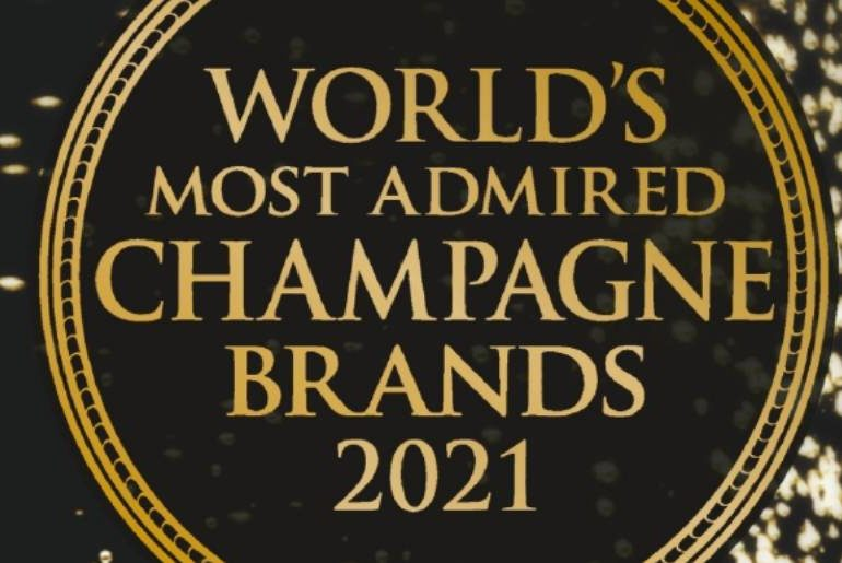 Most Admired Champagne Brands 2021